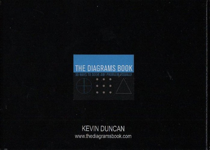 The Diagrams Book Kevin Duncan Knyv Moly